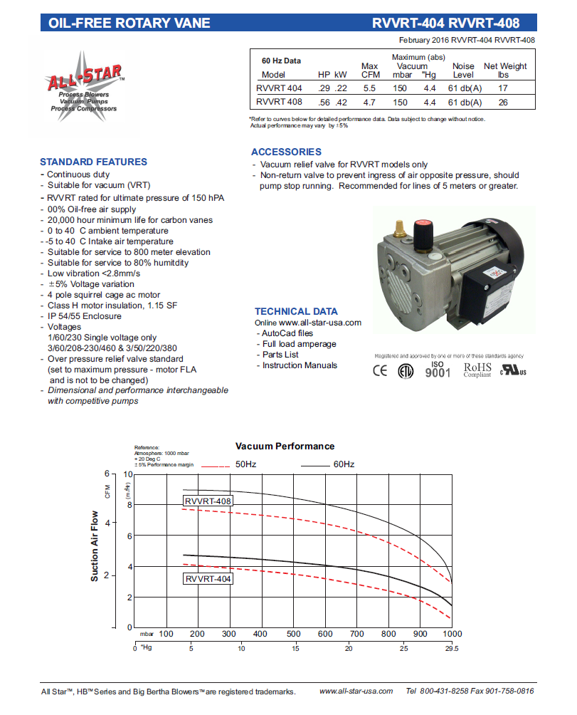 All Star Products Inc Rotary Vane Pump Rvvrt404 408 Series Diagram Product Data Page